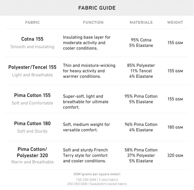 StringKing Custom Fit Apparel Fabric Guide Chart Cotna PolyTencel Pima PimaPoly