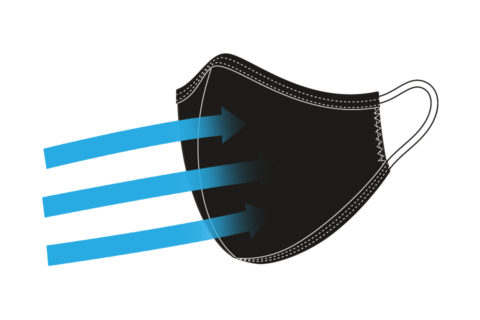 Cloth Mask Breathability and Filtration Explanation